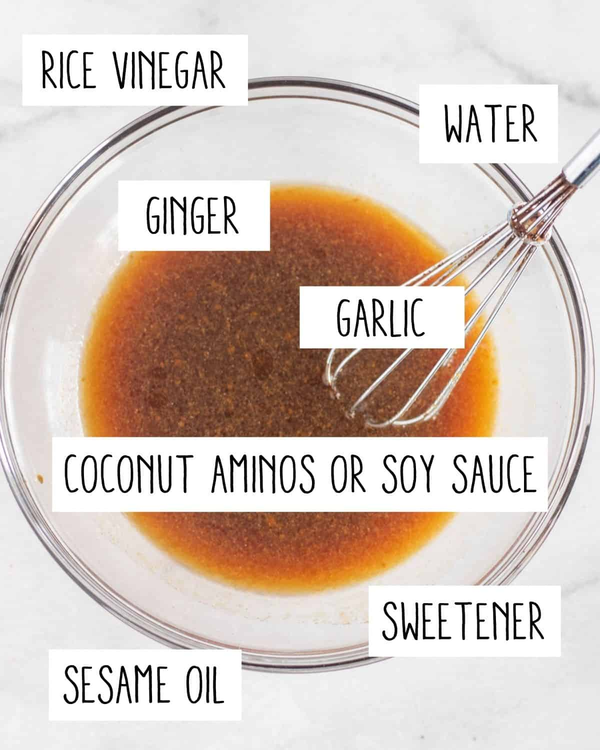 sauce in bowl with ingredients listed