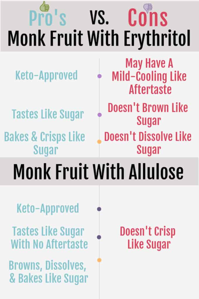 monk fruit sweetener chart of pros and cons