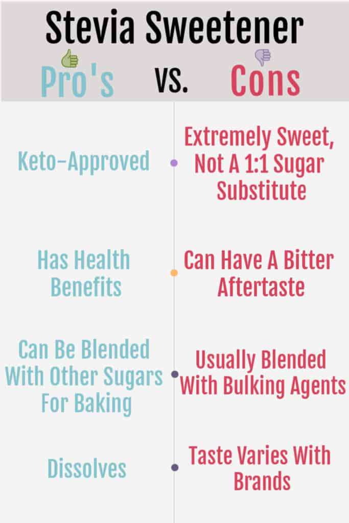 pros and cons chart of stevia